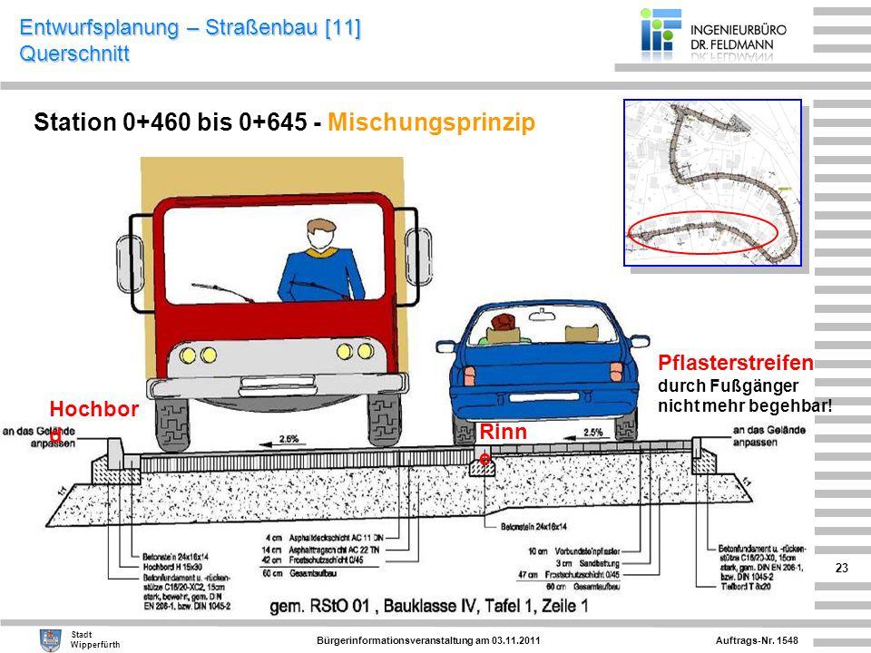 Entwurfsplanung – Straßenbau [11] Querschnitt